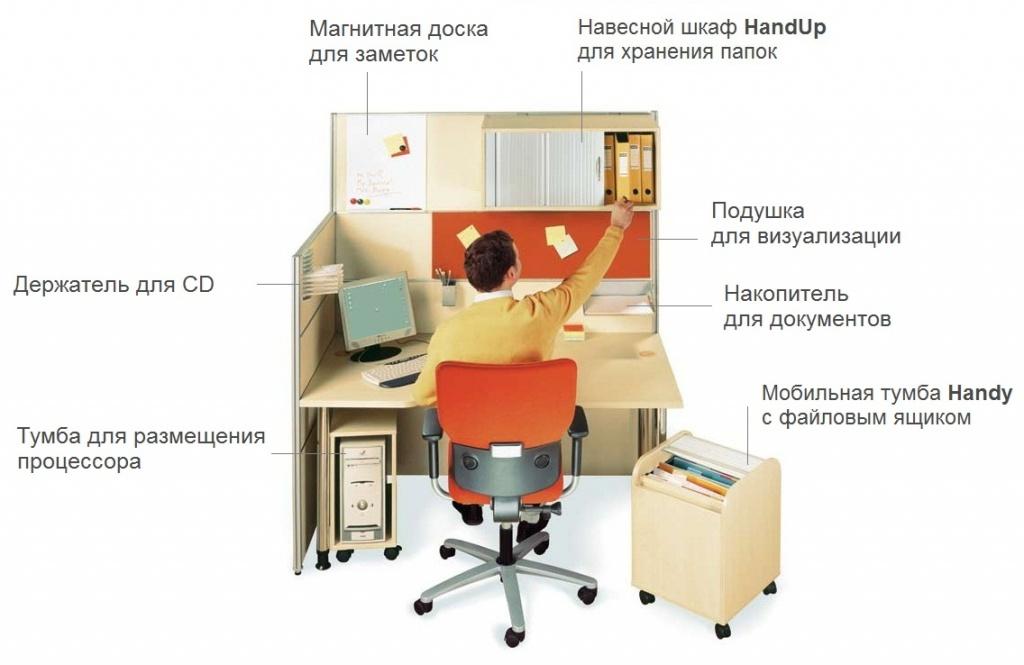 Офисные столы Periscope - организация пространства над столом